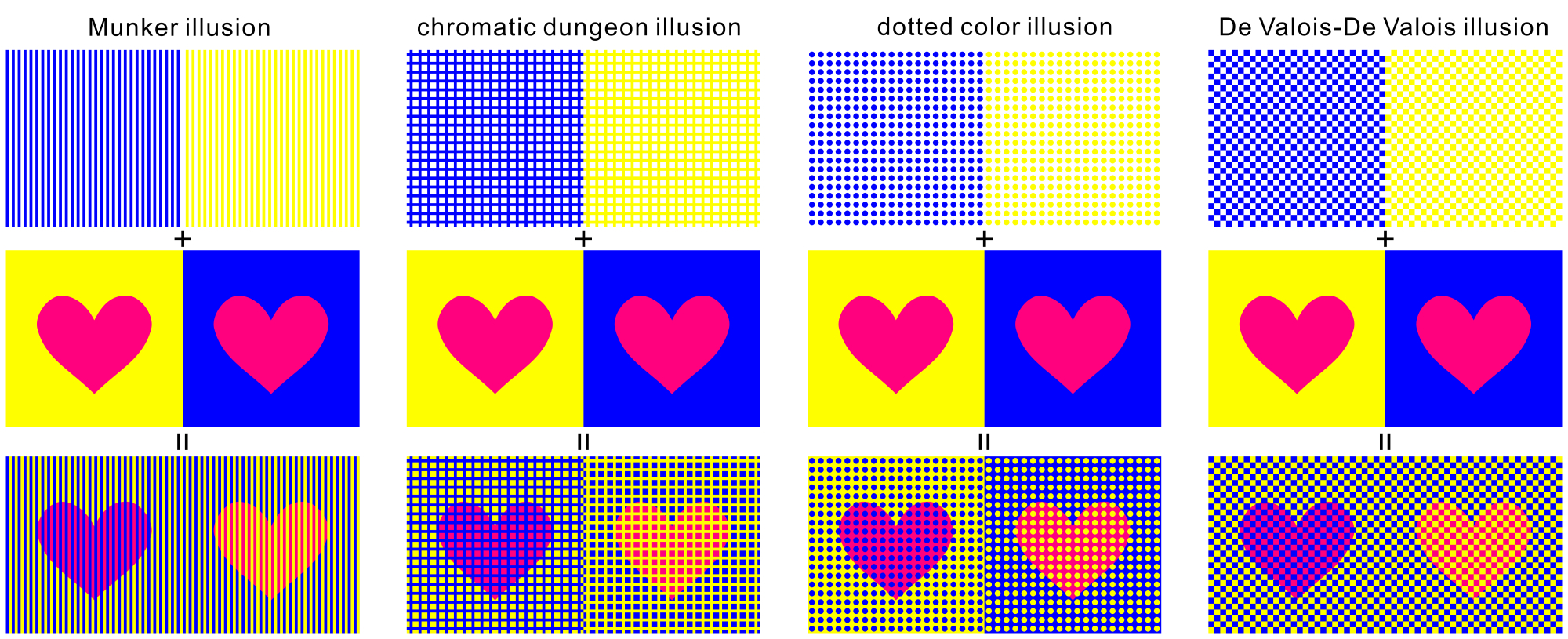 Image Result For Brain Games Color Illusion